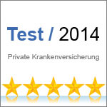 Finanztest 2014